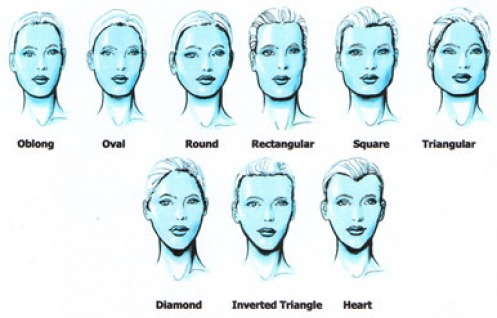 This image has an empty alt attribute; its file name is face-shape-chart-F.jpg